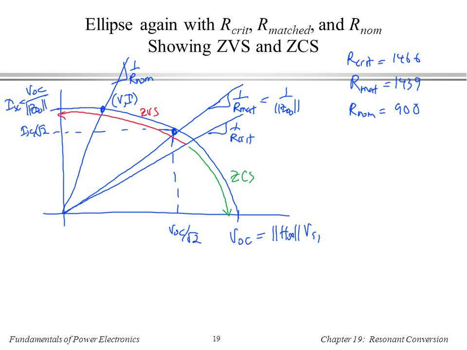 Fundamentals of Power Electronics 19 Chapter 19: Resonant Conversion Ellipse again with R crit, R matched, and R nom Showing ZVS and ZCS