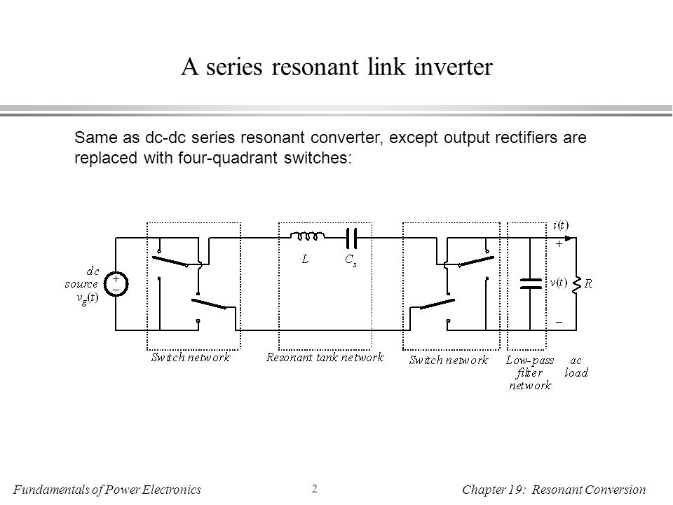 Fundamentals of Power Electronics 2 Chapter 19: Resonant Conversion A series resonant link inverter Same as dc-dc series resonant converter, except output rectifiers are replaced with four-quadrant switches: