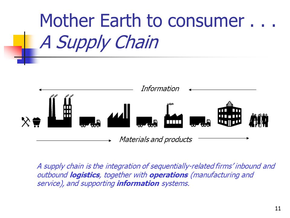 11 Mother Earth to consumer...