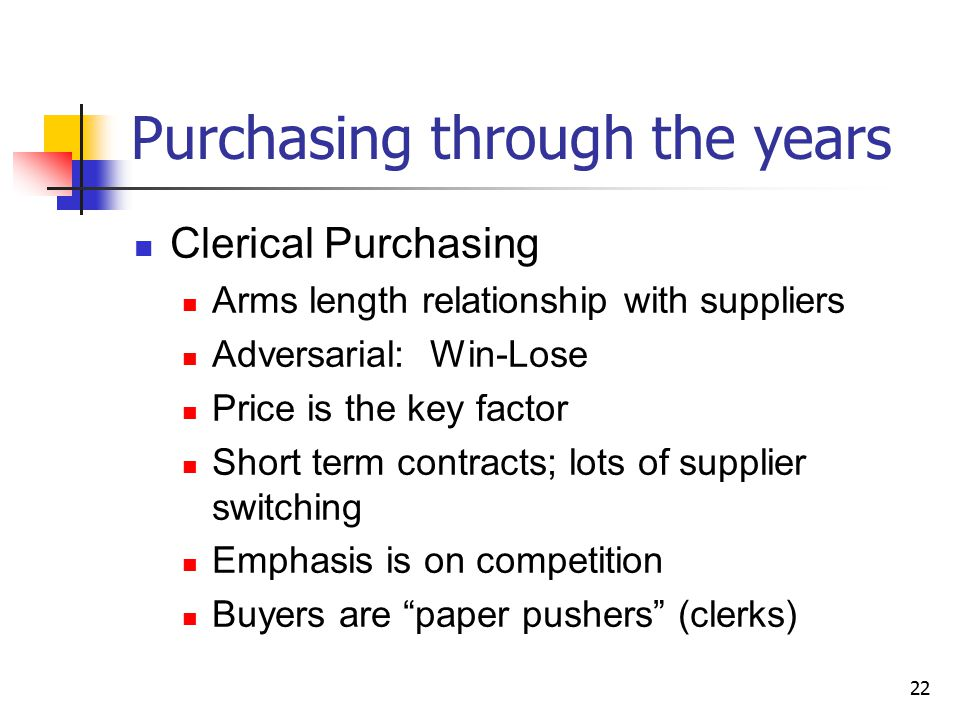 22 Purchasing through the years Clerical Purchasing Arms length relationship with suppliers Adversarial: Win-Lose Price is the key factor Short term contracts; lots of supplier switching Emphasis is on competition Buyers are paper pushers (clerks)