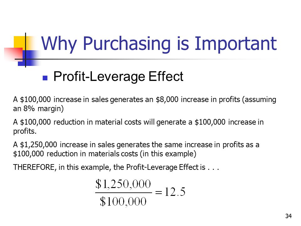 34 Why Purchasing is Important Profit-Leverage Effect A $100,000 increase in sales generates an $8,000 increase in profits (assuming an 8% margin) A $100,000 reduction in material costs will generate a $100,000 increase in profits.