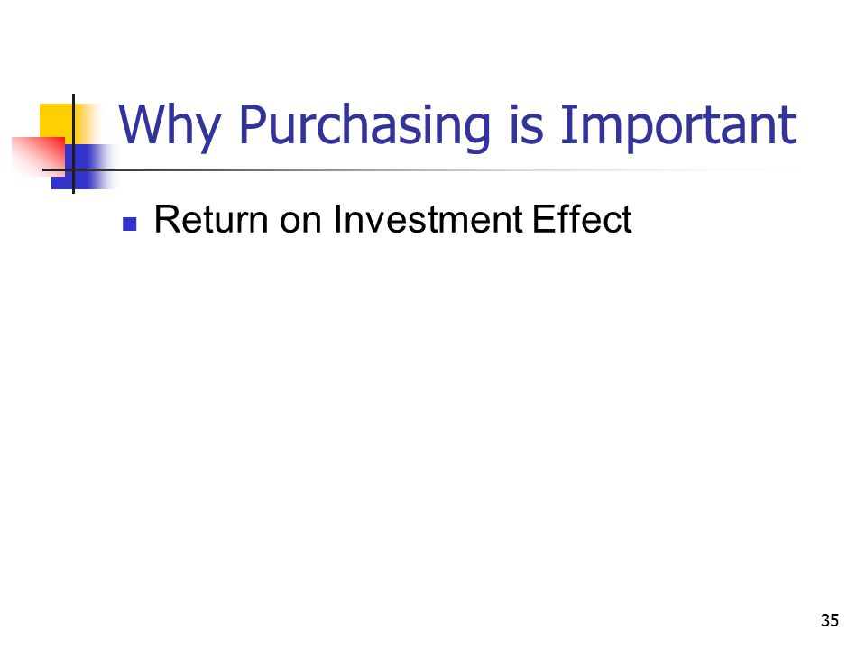 35 Why Purchasing is Important Return on Investment Effect