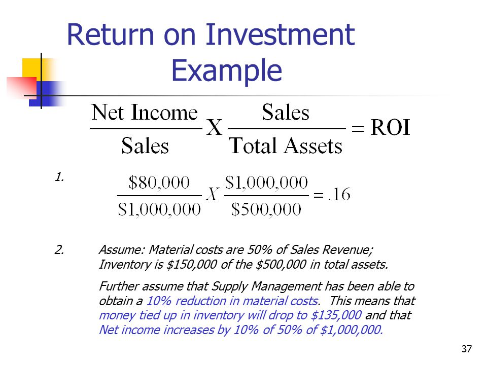 37 Return on Investment Example 1.