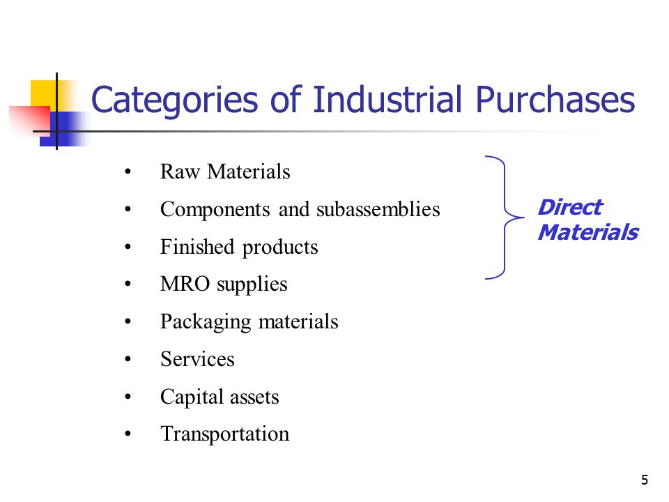 5 Categories of Industrial Purchases Raw Materials Components and subassemblies Finished products MRO supplies Packaging materials Services Capital assets Transportation Direct Materials
