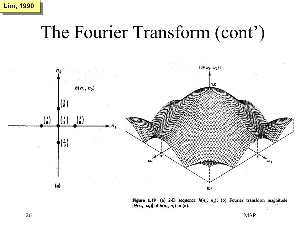 MSP26 The Fourier Transform (cont') Lim, 1990