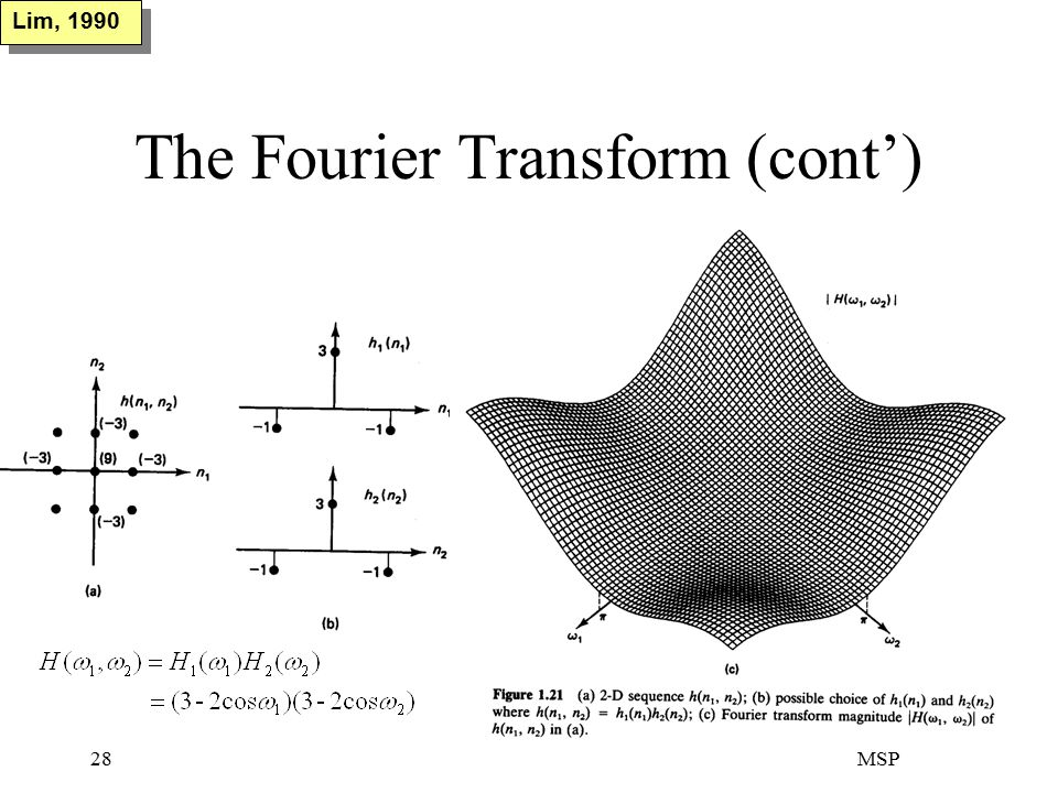 MSP28 The Fourier Transform (cont') Lim, 1990