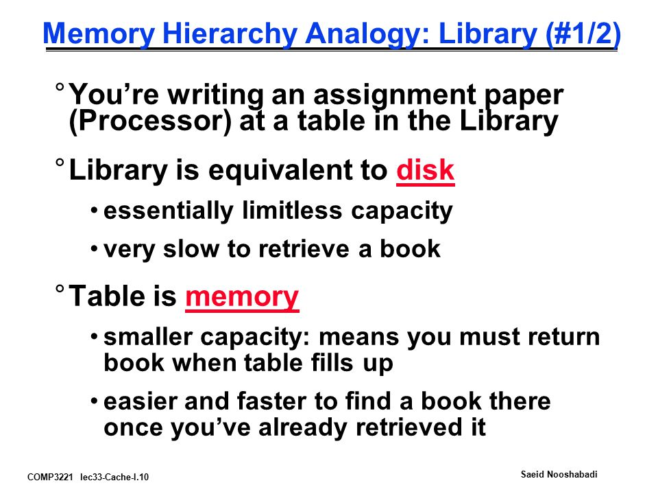 COMP3221 lec33-Cache-I.10 Saeid Nooshabadi Memory Hierarchy Analogy: Library (#1/2) °You're writing an assignment paper (Processor) at a table in the Library °Library is equivalent to disk essentially limitless capacity very slow to retrieve a book °Table is memory smaller capacity: means you must return book when table fills up easier and faster to find a book there once you've already retrieved it