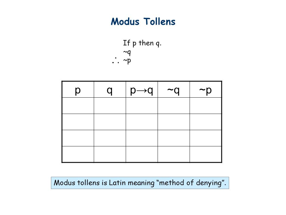 Modus Tollens If p then q. ~q ~p pqp→q~q~p Modus tollens is Latin meaning method of denying .