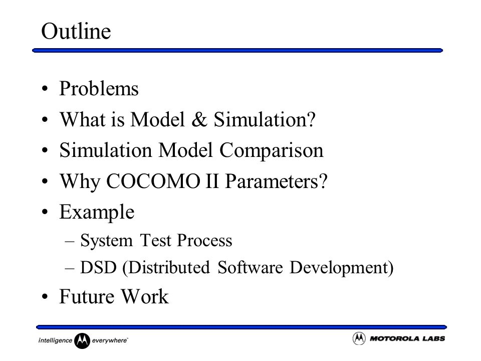 Outline Problems What is Model & Simulation. Simulation Model Comparison Why COCOMO II Parameters.
