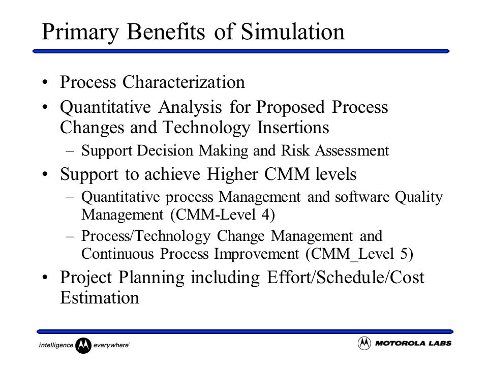 Primary Benefits of Simulation Process Characterization Quantitative Analysis for Proposed Process Changes and Technology Insertions –Support Decision Making and Risk Assessment Support to achieve Higher CMM levels –Quantitative process Management and software Quality Management (CMM-Level 4) –Process/Technology Change Management and Continuous Process Improvement (CMM_Level 5) Project Planning including Effort/Schedule/Cost Estimation