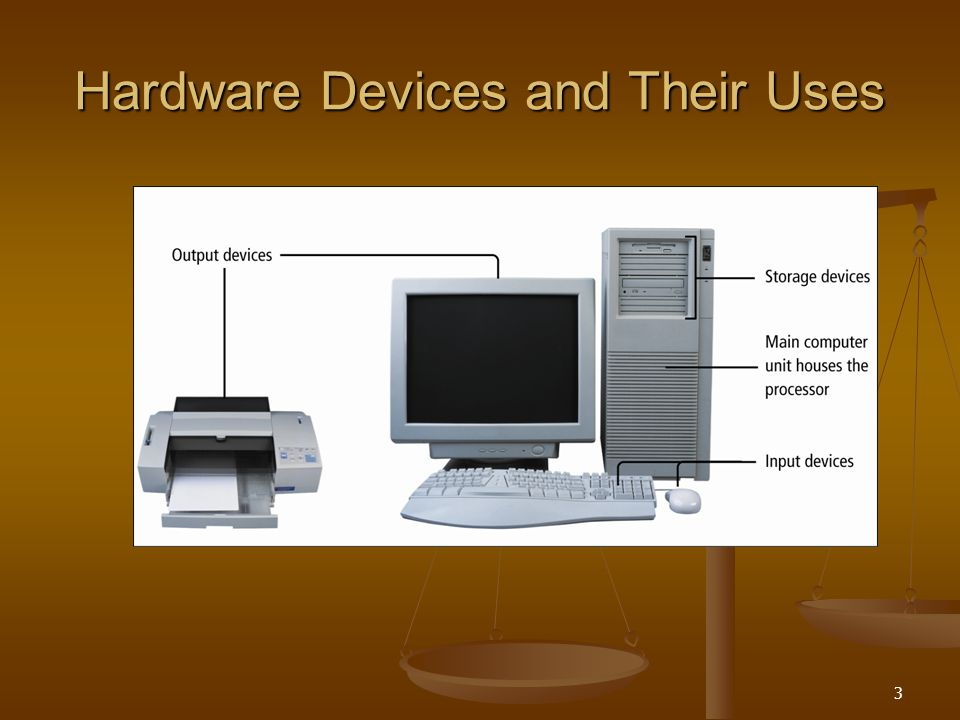 3 Hardware Devices and Their Uses