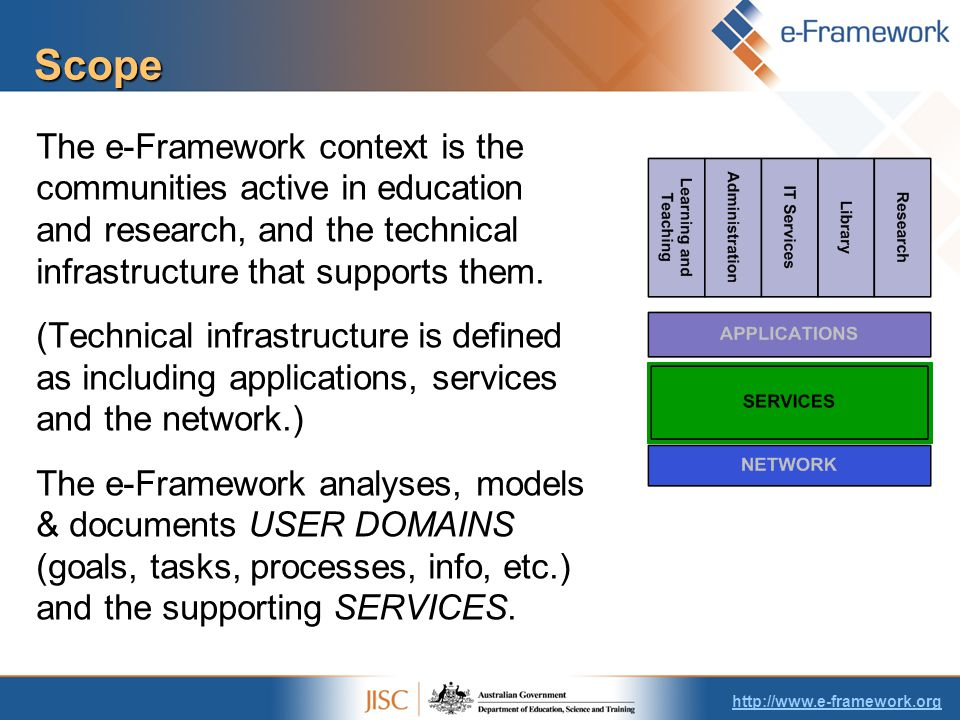 The e-Framework context is the communities active in education and research, and the technical infrastructure that supports them.