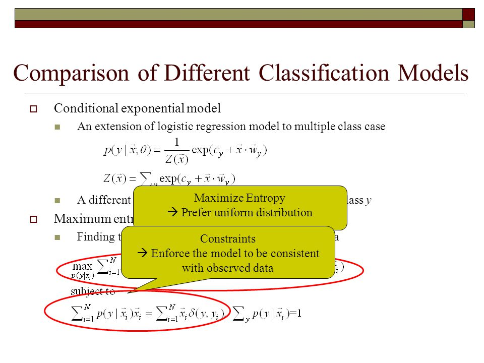 Comparison of Different Classification Models  Conditional exponential model An extension of logistic regression model to multiple class case A different set of weights w y and threshold b for each class y  Maximum entropy model Finding the simplest model that matches with the data Maximize Entropy  Prefer uniform distribution Constraints  Enforce the model to be consistent with observed data