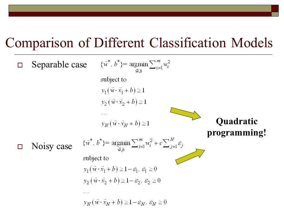 Comparison of Different Classification Models  Separable case  Noisy case Quadratic programming!