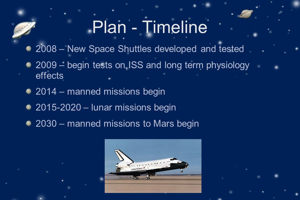 Plan - Timeline 2008 – New Space Shuttles developed and tested 2009 – begin tests on ISS and long term physiology effects 2014 – manned missions begin – lunar missions begin 2030 – manned missions to Mars begin