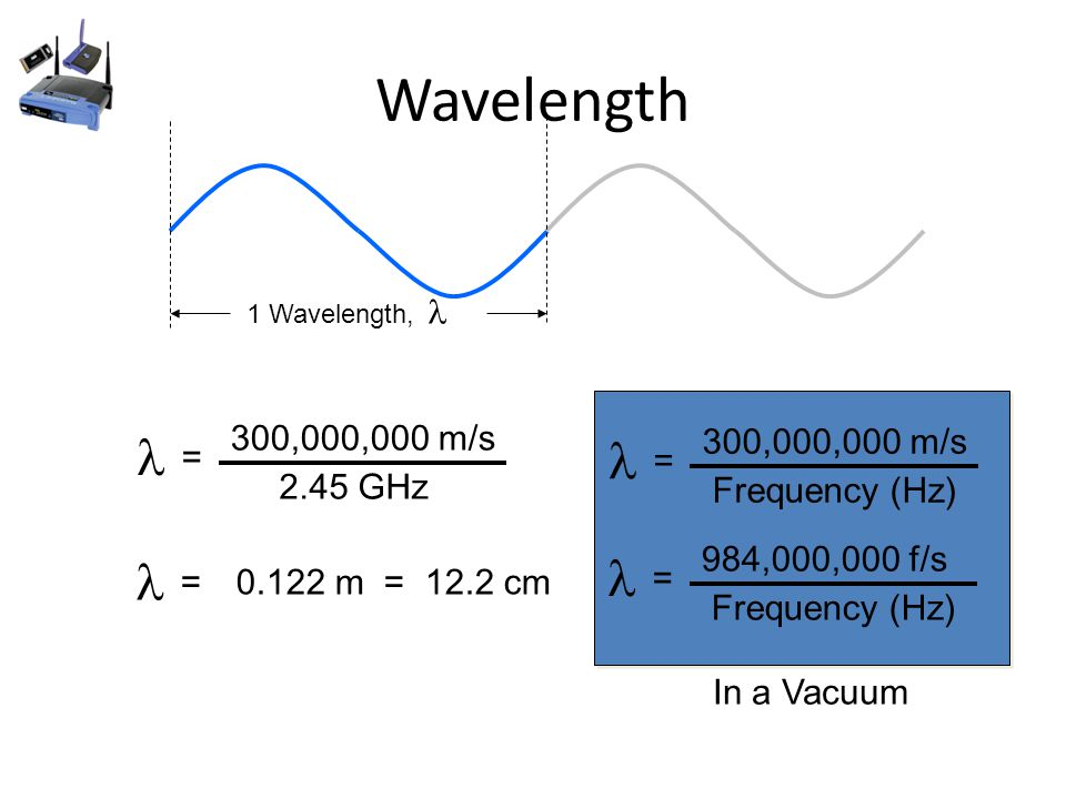 Wavelength 1 Wavelength, = 300,000,000 m/s Frequency (Hz) = 984,000,000 f/s Frequency (Hz) In a Vacuum = 300,000,000 m/s 2.45 GHz = m = 12.2 cm