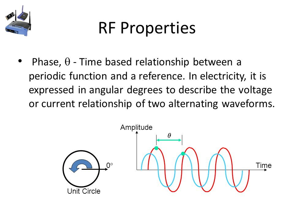 RF Properties Phase,  - Time based relationship between a periodic function and a reference.
