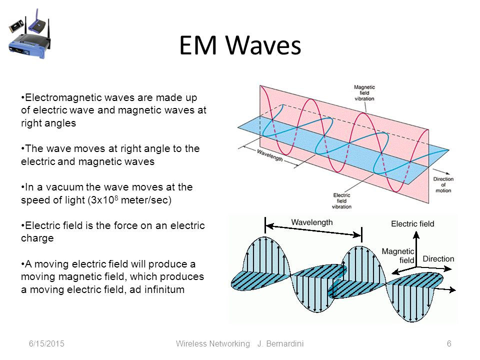 EM Waves 6/15/2015Wireless Networking J.