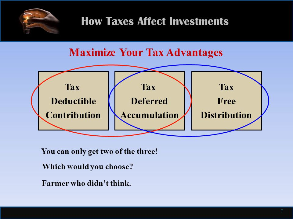 How Taxes Affect Investments 7 Tax Deferred Accumulation Tax Free Distribution Tax Deductible Contribution Which would you choose.