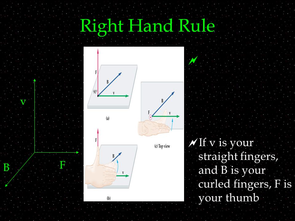 Right Hand Rule   If v is your straight fingers, and B is your curled fingers, F is your thumb F v B