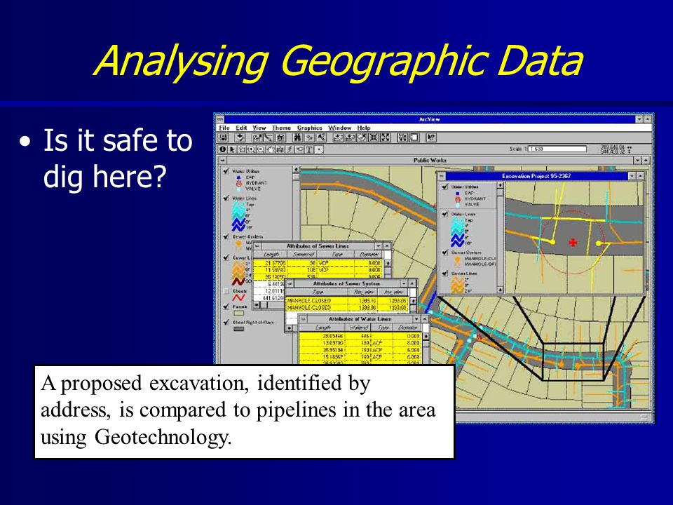 Analysing Geographic Data Is it safe to dig here.