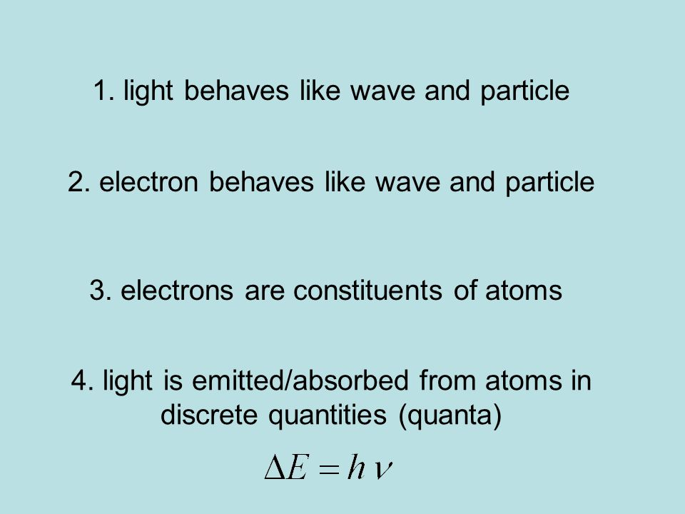 1. light behaves like wave and particle 2. electron behaves like wave and particle 3.
