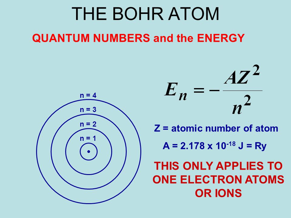 n = 4 n = 3 n = 2 n = 1 THE BOHR ATOM QUANTUM NUMBERS and the ENERGY Z = atomic number of atom A = x J = Ry THIS ONLY APPLIES TO ONE ELECTRON ATOMS OR IONS