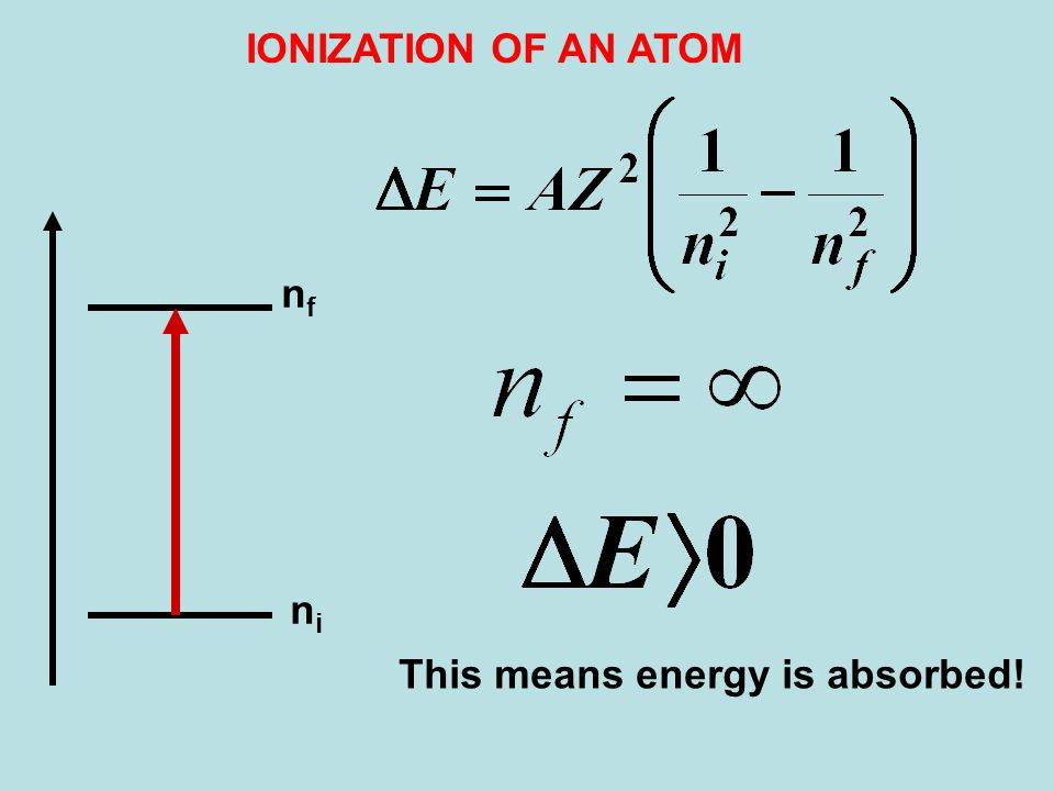 nini nfnf IONIZATION OF AN ATOM This means energy is absorbed!