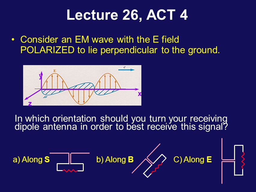 Receiving E-M Radiation receiving antenna One way to receive an EM signal is to use the same sort of antenna.
