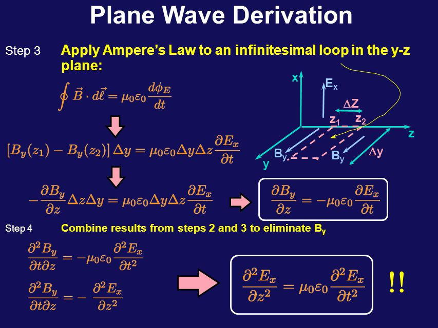 Step 1 Assume we have a plane wave propagating in z (ie E, B not functions of x or y) Plane Wave Derivation x z y z1z1 z2z2 ExEx ExEx ZZ xx ByBy Step 2 Apply Faraday's Law to infinitesimal loop in x-z plane Example: does this