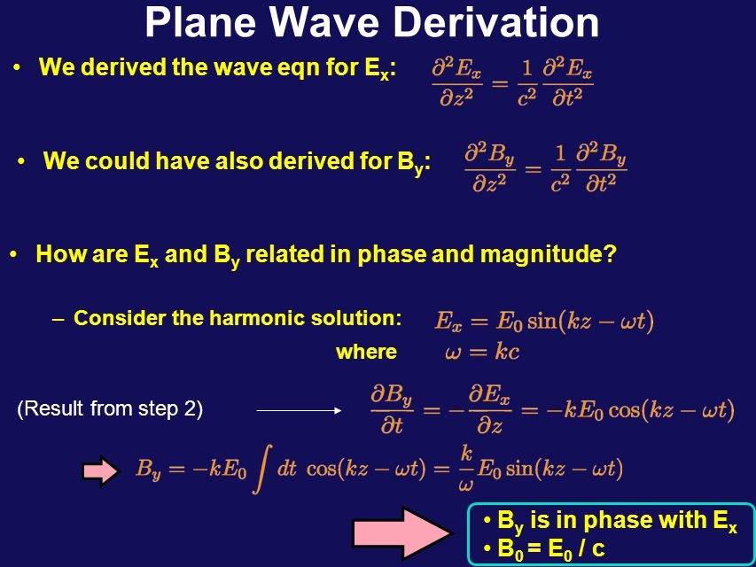 Plane Wave Derivation x z y z1z1 z2z2 ByBy ZZ yy ByBy ExEx Step 3 Apply Ampere's Law to an infinitesimal loop in the y-z plane: Step 4 Combine results from steps 2 and 3 to eliminate B y 