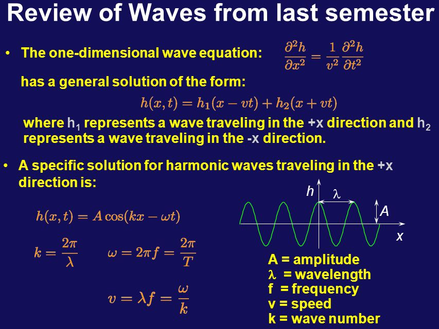 Plane Wave Derivation We derived the wave eqn for E x : B y is in phase with E x B 0 = E 0 / c How are E x and B y related in phase and magnitude.