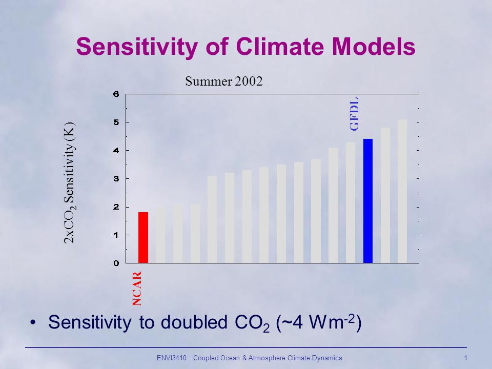 ENVI3410 : Coupled Ocean & Atmosphere Climate Dynamics1 Sensitivity of Climate Models Sensitivity to doubled CO 2 (~4 Wm -2 ) Summer 2002 NCAR GFDL 2xCO 2 Sensitivity (K)