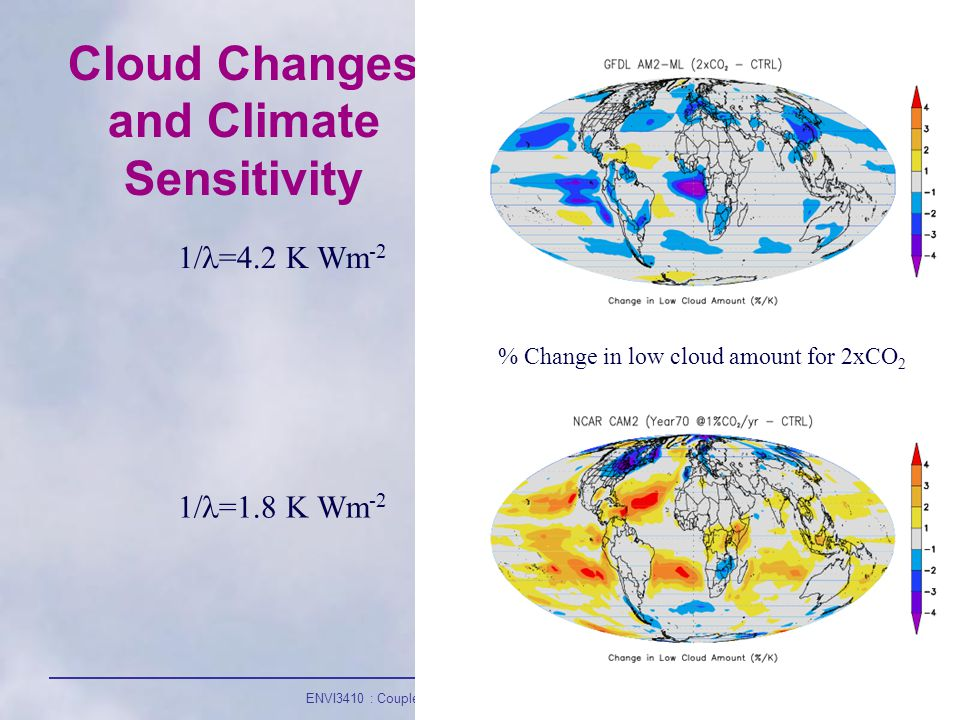 ENVI3410 : Coupled Ocean & Atmosphere Climate Dynamics1 Cloud Changes and Climate Sensitivity  =4.2 K Wm -2  =1.8 K Wm -2 % Change in low cloud amount for 2xCO 2