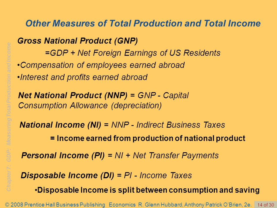 Chapter 7: GDP: Measuring Total Production and Income © 2008 Prentice Hall Business Publishing Economics R.