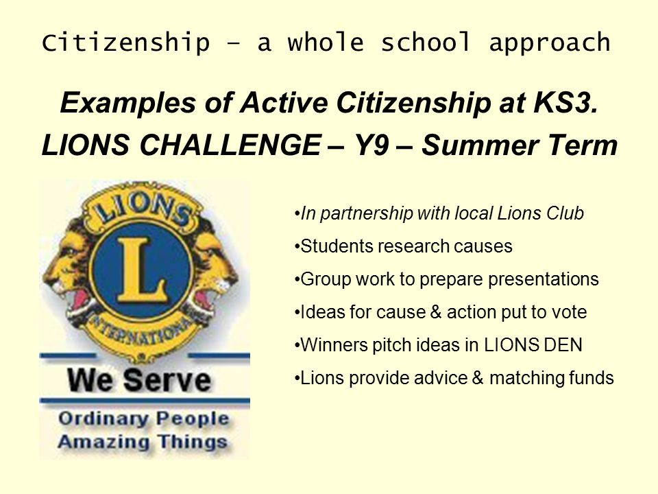 What are examples of citizenship?