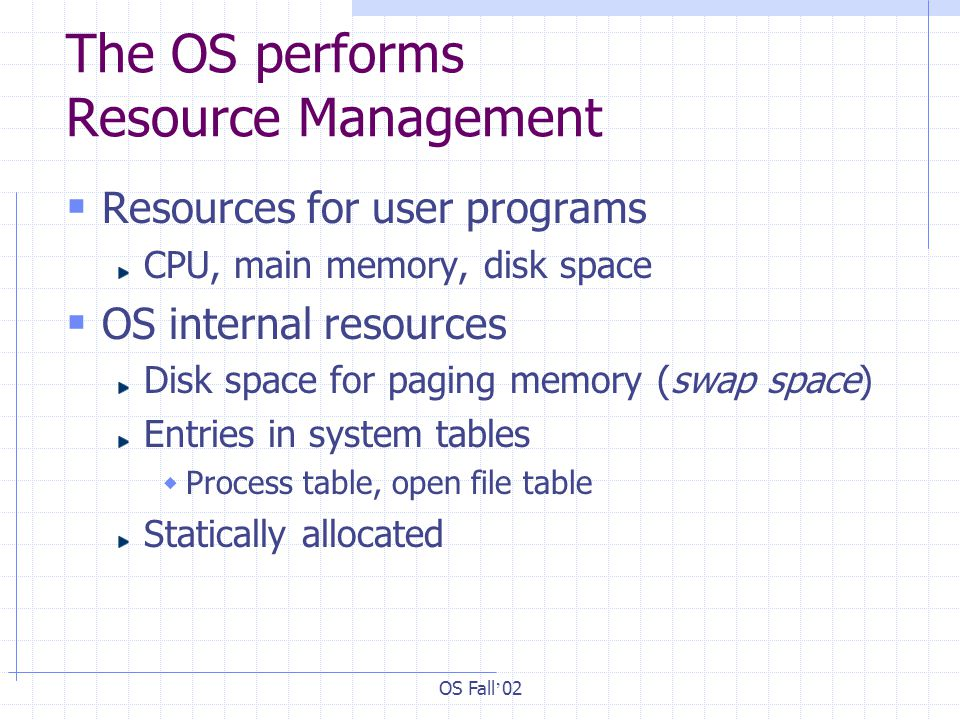 OS Fall ' 02 The OS performs Resource Management  Resources for user programs CPU, main memory, disk space  OS internal resources Disk space for paging memory (swap space) Entries in system tables  Process table, open file table Statically allocated