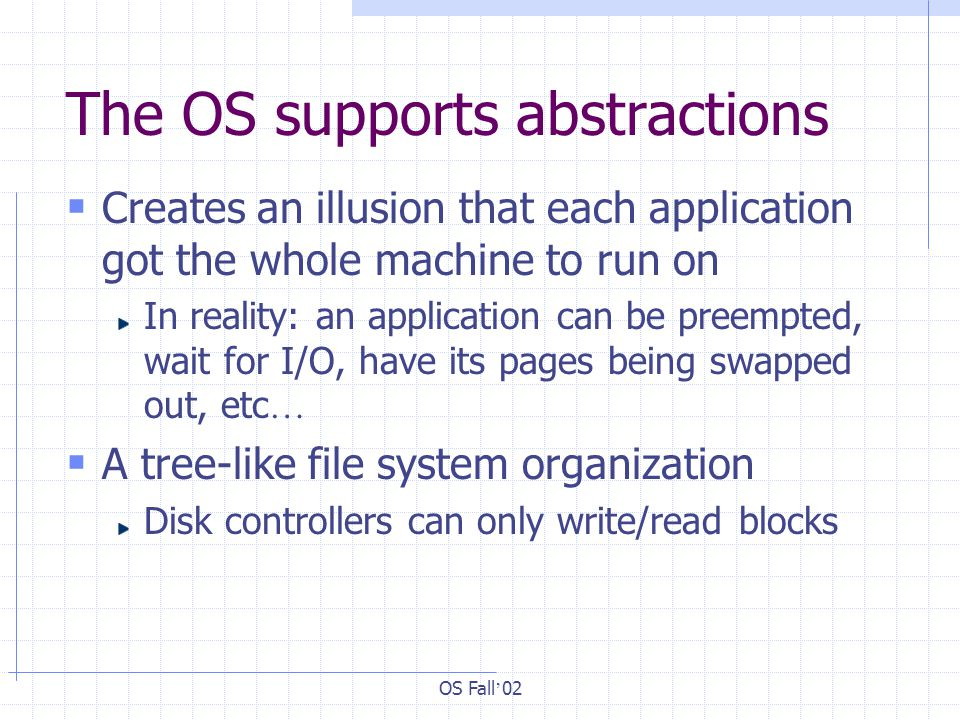 OS Fall ' 02 The OS supports abstractions  Creates an illusion that each application got the whole machine to run on In reality: an application can be preempted, wait for I/O, have its pages being swapped out, etc …  A tree-like file system organization Disk controllers can only write/read blocks