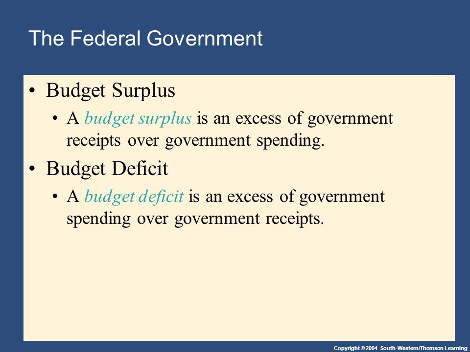 Copyright © 2004 South-Western/Thomson Learning The Federal Government Budget Surplus A budget surplus is an excess of government receipts over government spending.