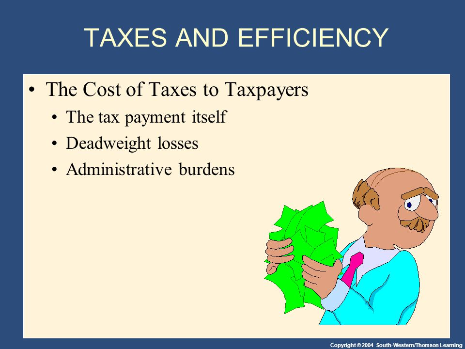 Copyright © 2004 South-Western/Thomson Learning TAXES AND EFFICIENCY The Cost of Taxes to Taxpayers The tax payment itself Deadweight losses Administrative burdens