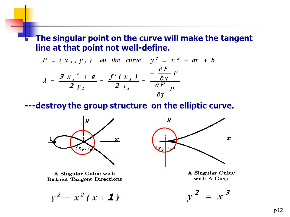 p12. The singular point on the curve will make the tangent line at that point not well-define.