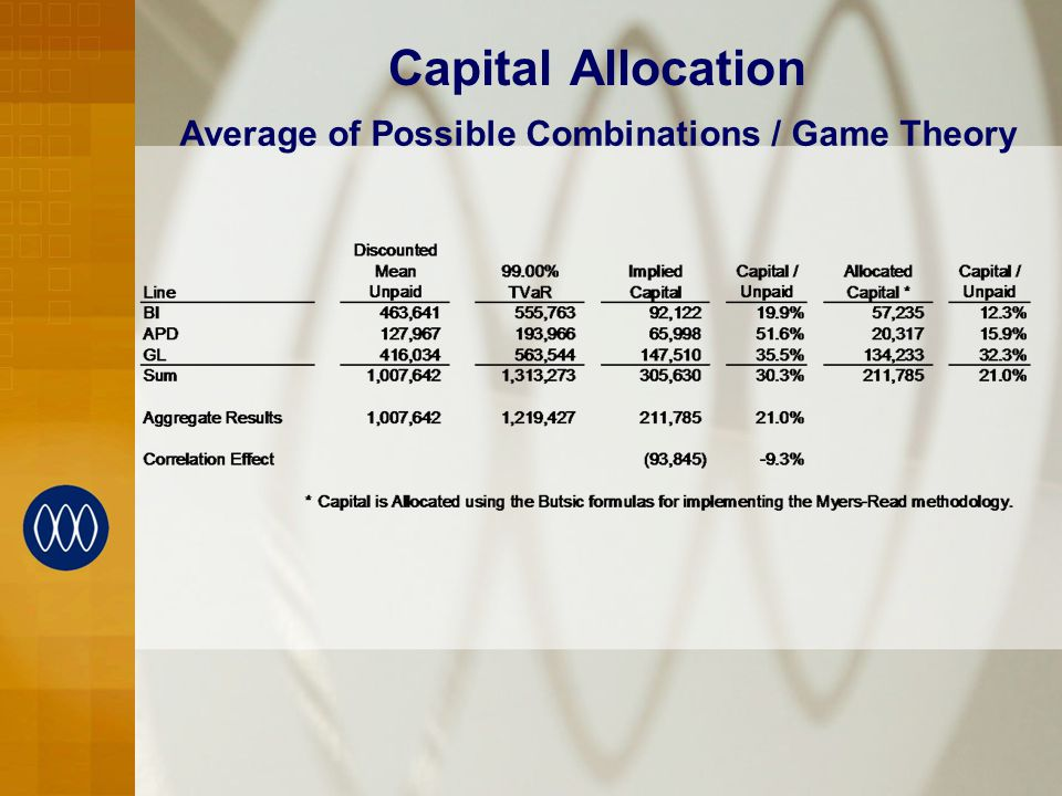 Capital Allocation Average of Possible Combinations / Game Theory