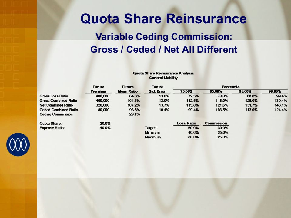 Quota Share Reinsurance Gross / Ceded / Net All Different Variable Ceding Commission: