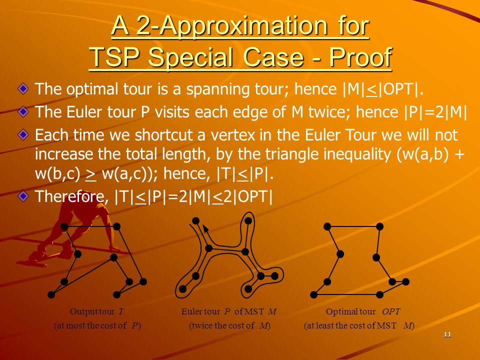 11 A 2-Approximation for TSP Special Case - Proof Euler tour Pof MSTMOutput tour TOptimal tour OPT (twice the cost ofM)(at least the cost of MSTM)(at most the cost ofP) The optimal tour is a spanning tour; hence |M|<|OPT|.
