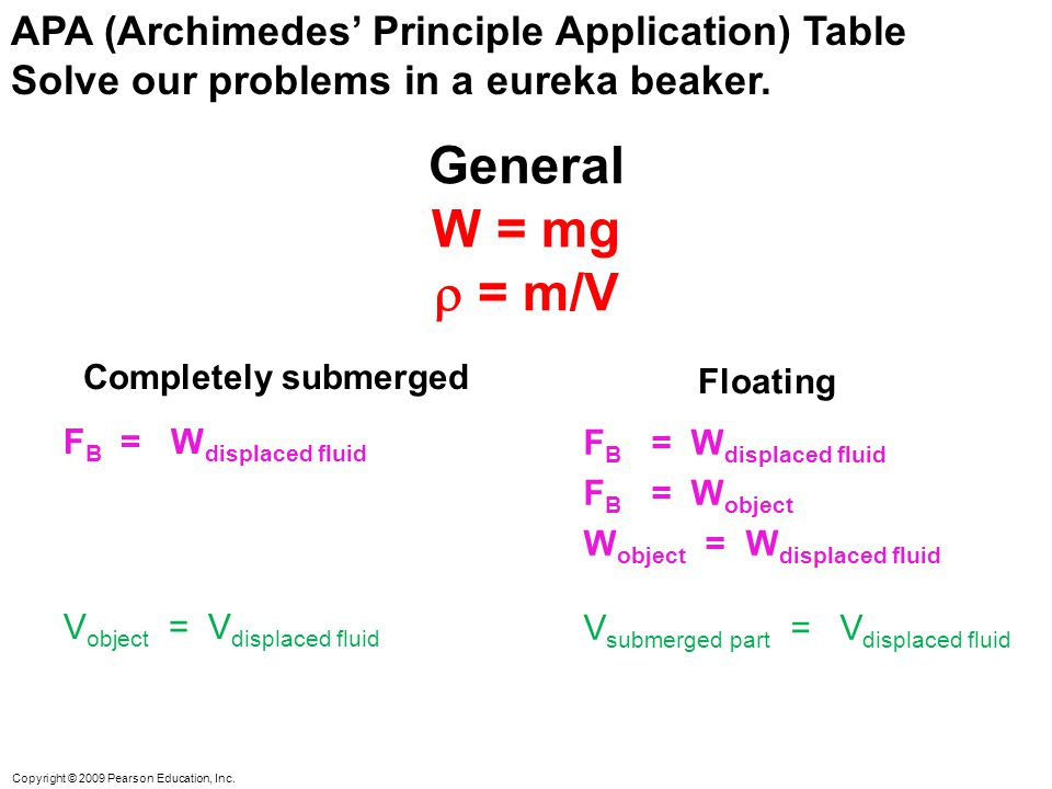General W = mg  = m/V Completely submerged F B = W displaced fluid V object = V displaced fluid Floating F B = W displaced fluid F B = W object W object = W displaced fluid V submerged part = V displaced fluid Copyright © 2009 Pearson Education, Inc.