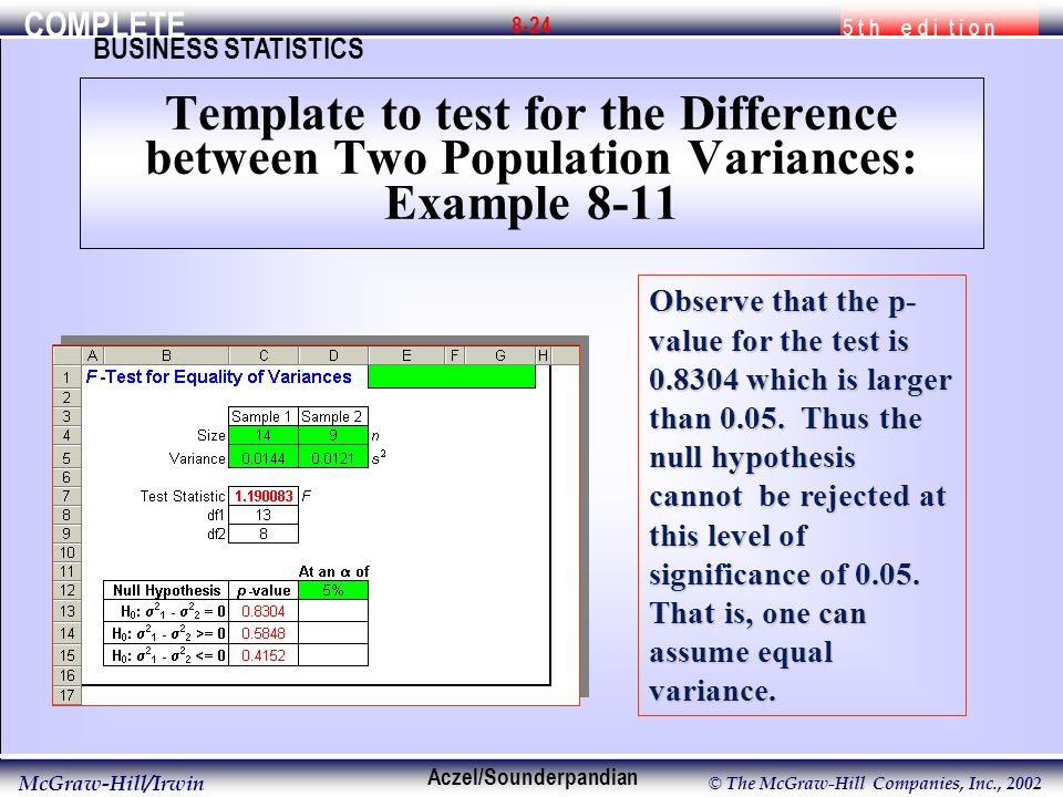COMPLETE 5 t h e d i t i o n BUSINESS STATISTICS Aczel/Sounderpandian McGraw-Hill/Irwin © The McGraw-Hill Companies, Inc., Template to test for the Difference between Two Population Variances: Example 8-11 Observe that the p- value for the test is which is larger than 0.05.