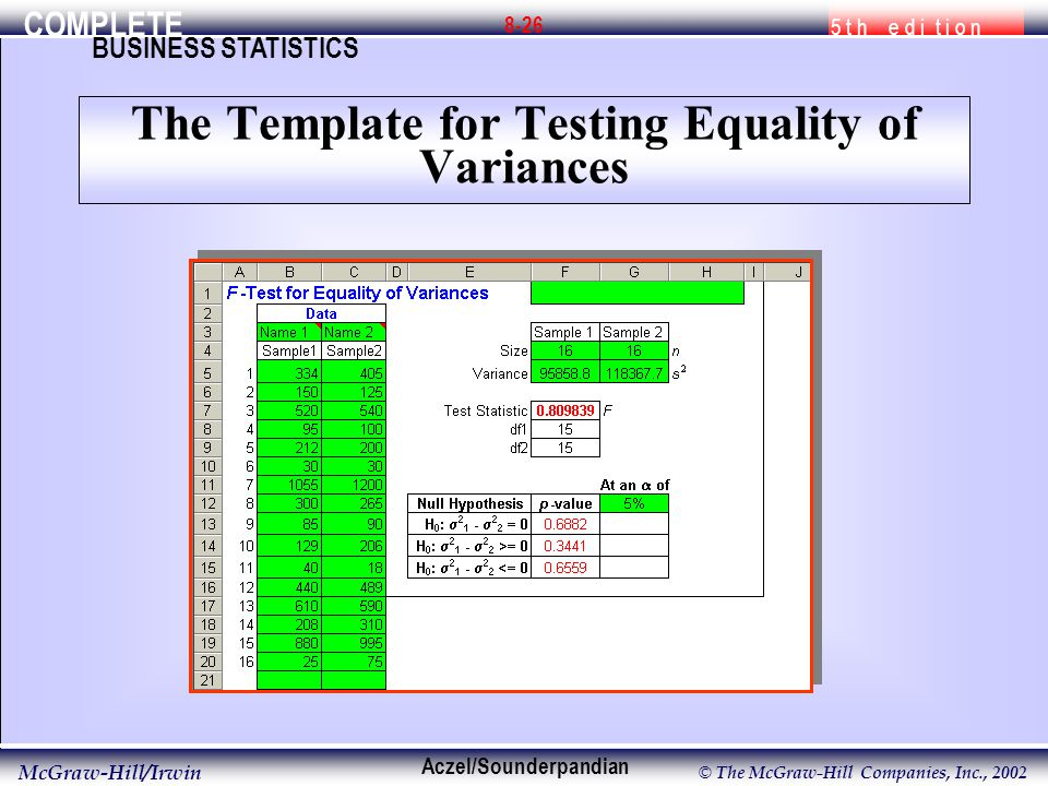 COMPLETE 5 t h e d i t i o n BUSINESS STATISTICS Aczel/Sounderpandian McGraw-Hill/Irwin © The McGraw-Hill Companies, Inc., The Template for Testing Equality of Variances