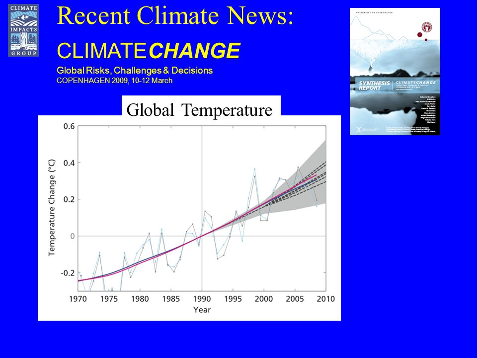 Recent Climate News: CLIMATECHANGE Global Risks, Challenges & Decisions COPENHAGEN 2009, March Global Temperature