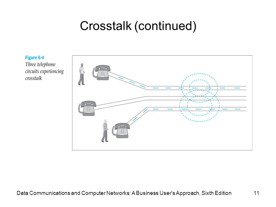 Data Communications and Computer Networks: A Business User s Approach, Sixth Edition11 Crosstalk (continued)