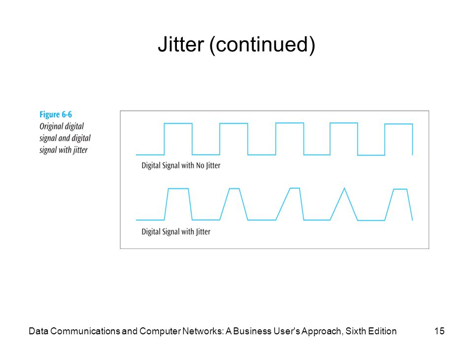 Data Communications and Computer Networks: A Business User s Approach, Sixth Edition15 Jitter (continued)